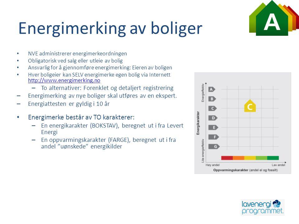 Energimerking av boliger • NVE administrerer energimerkeordningen • Obligatorisk ved salg eller utleie av bolig • Ansvarlig for å gjennomføre energime