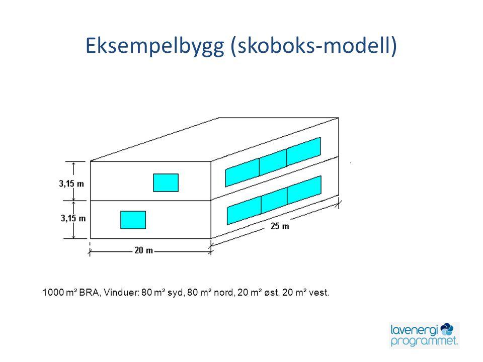 Eksempelbygg (skoboks-modell) 1000 m² BRA, Vinduer: 80 m² syd, 80 m² nord, 20 m² øst, 20 m² vest.