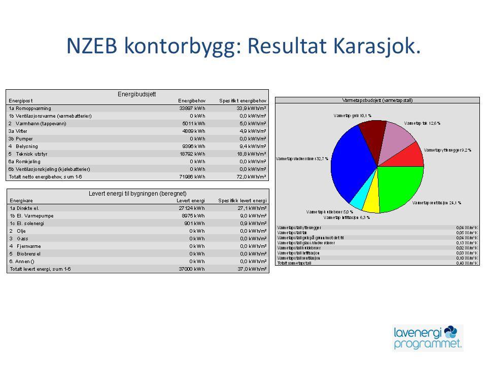 NZEB kontorbygg: Resultat Karasjok.