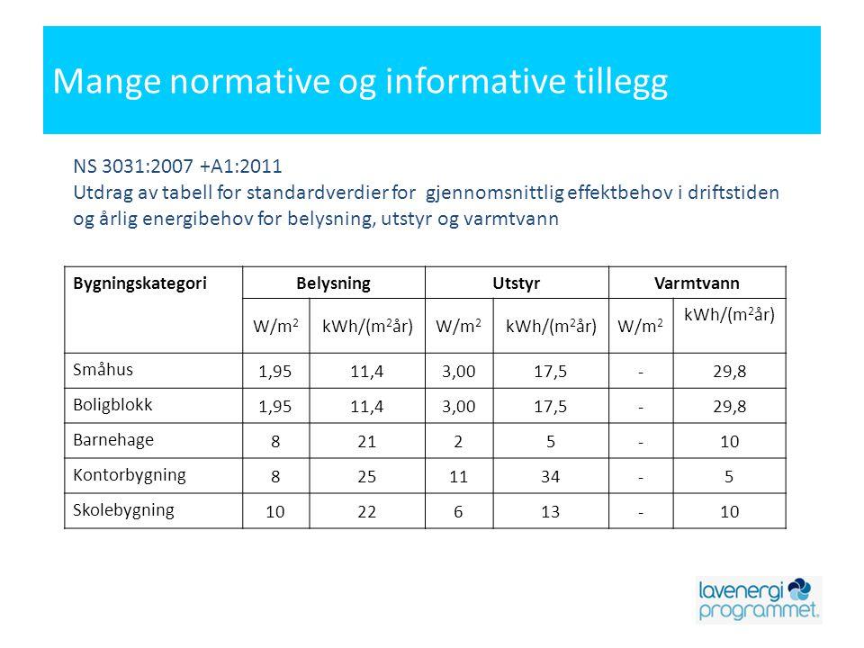 Mange normative og informative tillegg NS 3031:2007 +A1:2011 Utdrag av tabell for standardverdier for gjennomsnittlig effektbehov i driftstiden og årl