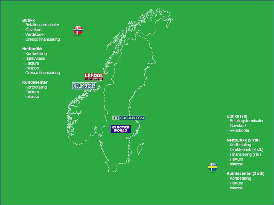 Butikk (70)  Betalingsterminaler  Gavekort  Verdikoder Nettbutikk (2 stk)  Kortbetaling  Direktebank (4 stk)  Finansiering (HB)  Faktura  Inka