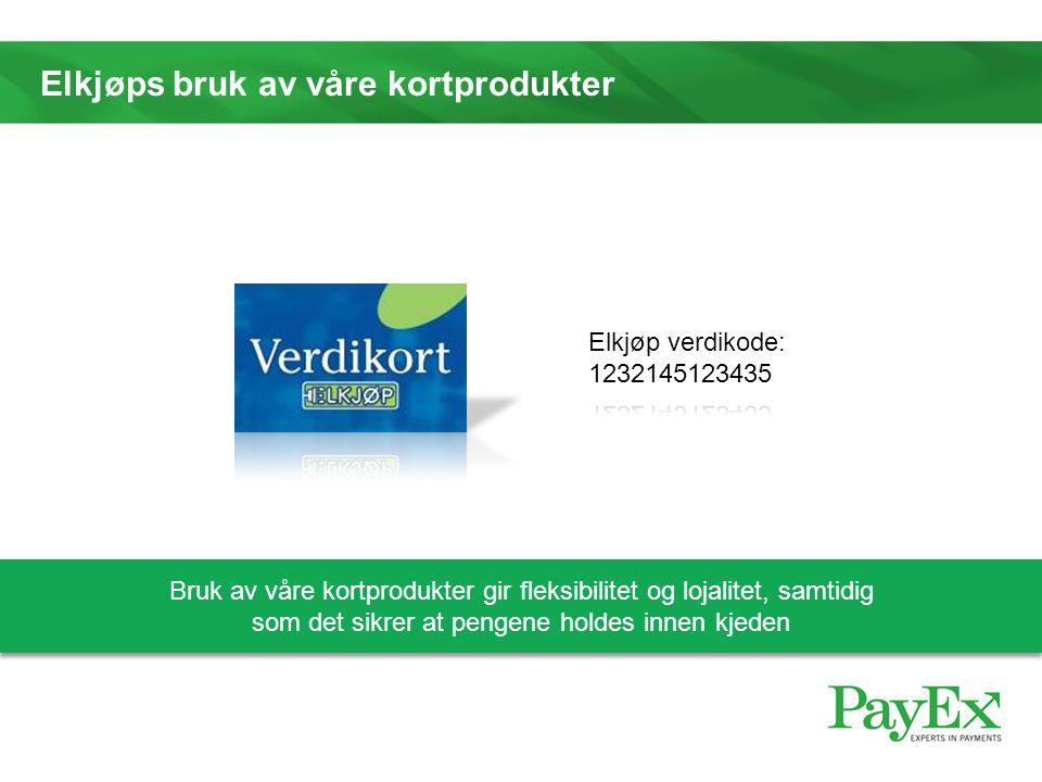 Elkjøps bruk av våre kortprodukter Bruk av våre kortprodukter gir fleksibilitet og lojalitet, samtidig som det sikrer at pengene holdes innen kjeden