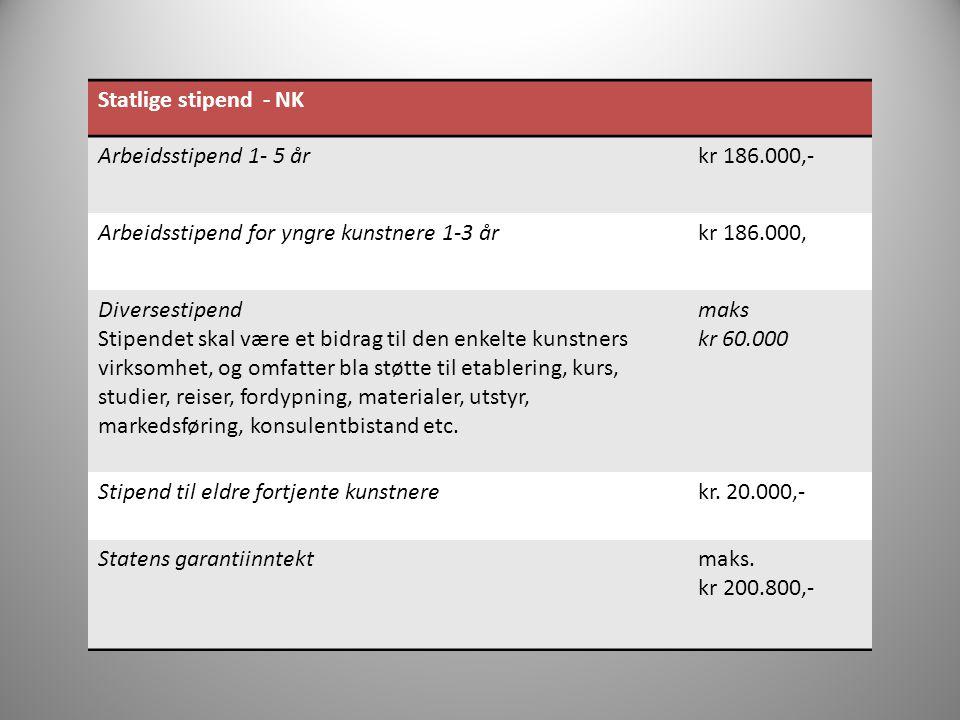 Statlige stipend - NK Arbeidsstipend 1- 5 årkr 186.000,- Arbeidsstipend for yngre kunstnere 1-3 årkr 186.000, Diversestipend Stipendet skal være et bi