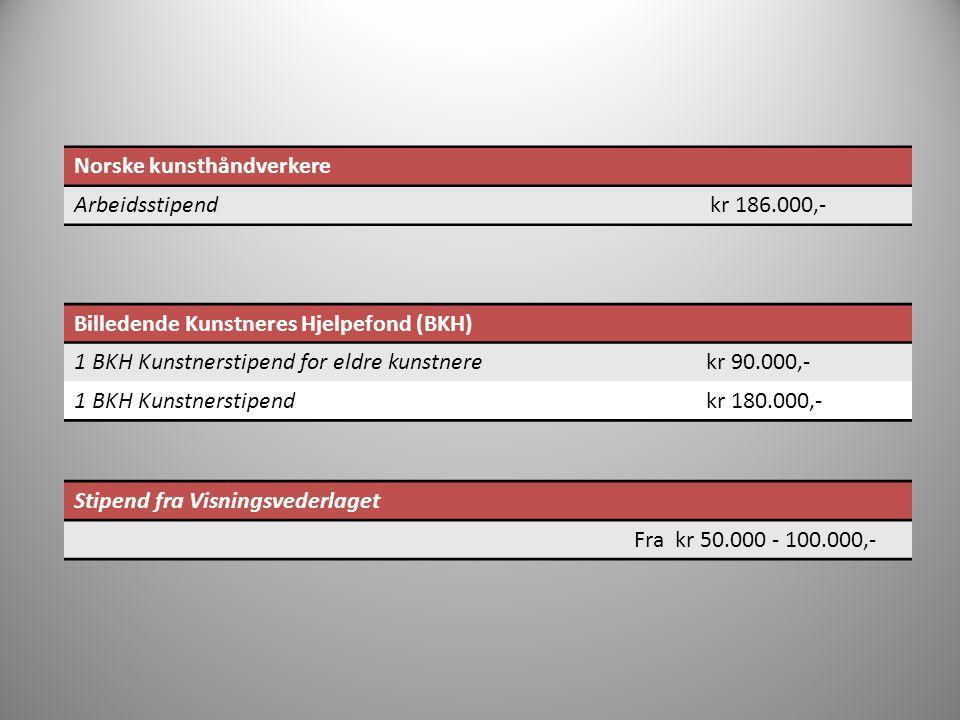 Norske kunsthåndverkere Arbeidsstipendkr 186.000,- Billedende Kunstneres Hjelpefond (BKH) 1 BKH Kunstnerstipend for eldre kunstnerekr 90.000,- 1 BKH K