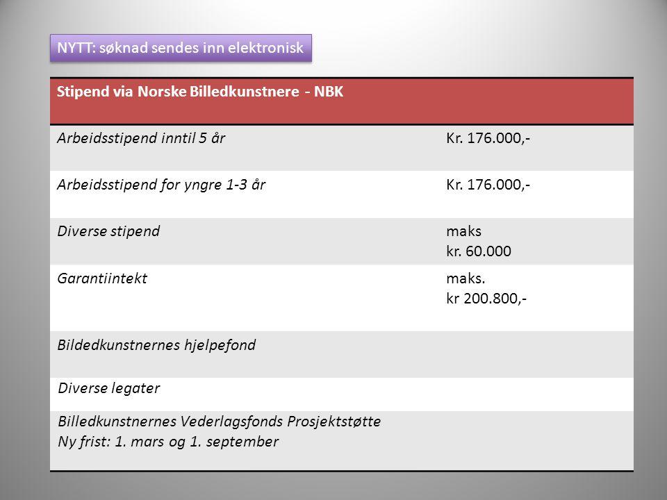 Stipend via Norske Billedkunstnere - NBK Arbeidsstipend inntil 5 årKr. 176.000,- Arbeidsstipend for yngre 1-3 årKr. 176.000,- Diverse stipendmaks kr.