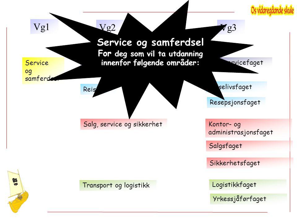 Service og samferdsel IKT-servicefag Reiseliv Salg, service og sikkerhet Transport og logistikk IKT-servicefaget Reiselivsfaget Resepsjonsfaget Kontor