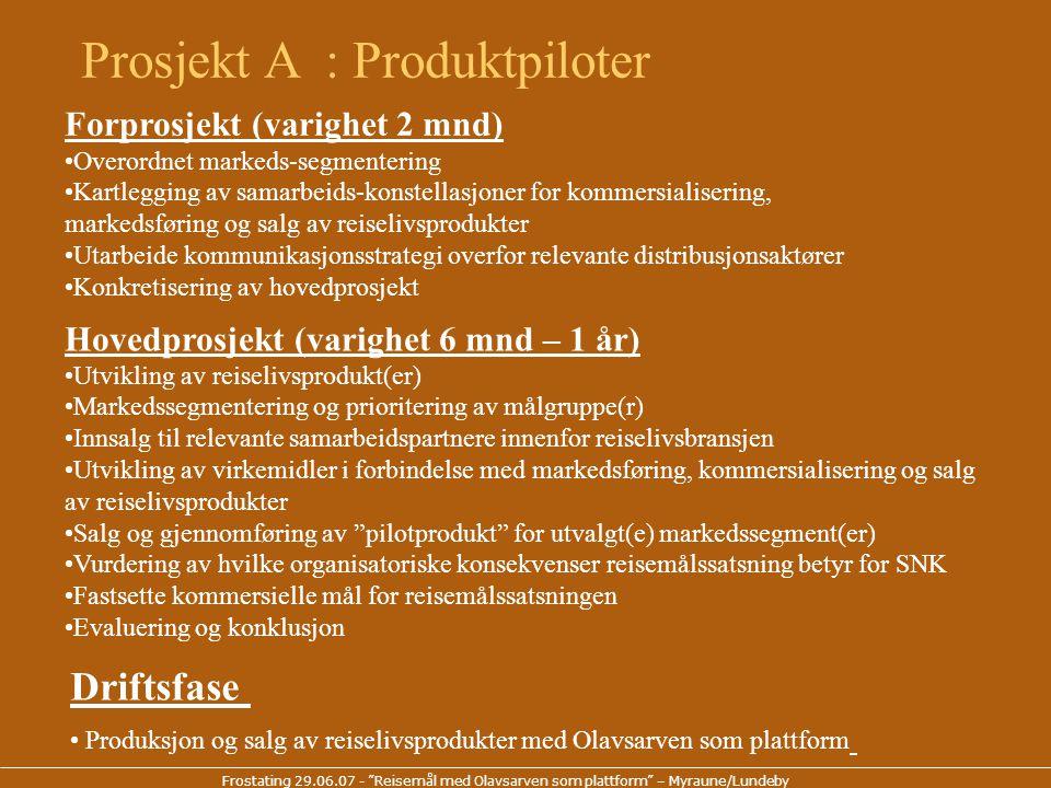 Frostating 29.06.07 - Reisemål med Olavsarven som plattform – Myraune/Lundeby Identifisere markedssegmenter hovedprosjektet skal fokusere på.