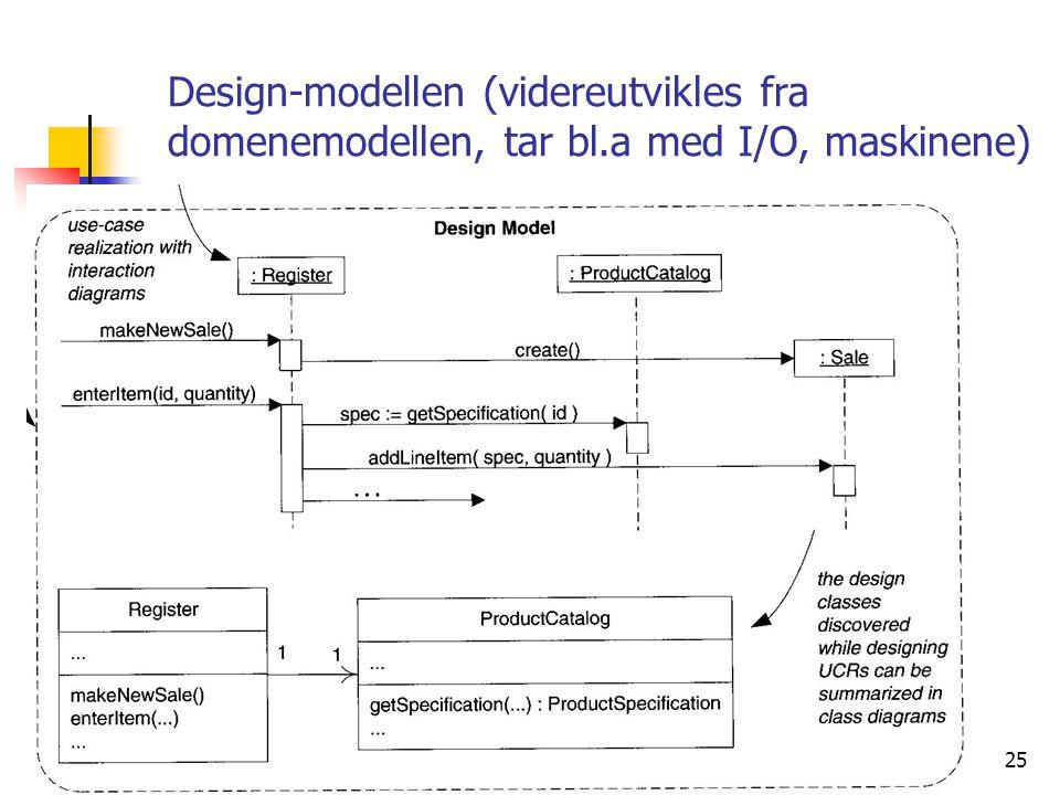 25 Design-modellen (videreutvikles fra domenemodellen, tar bl.a med I/O, maskinene)