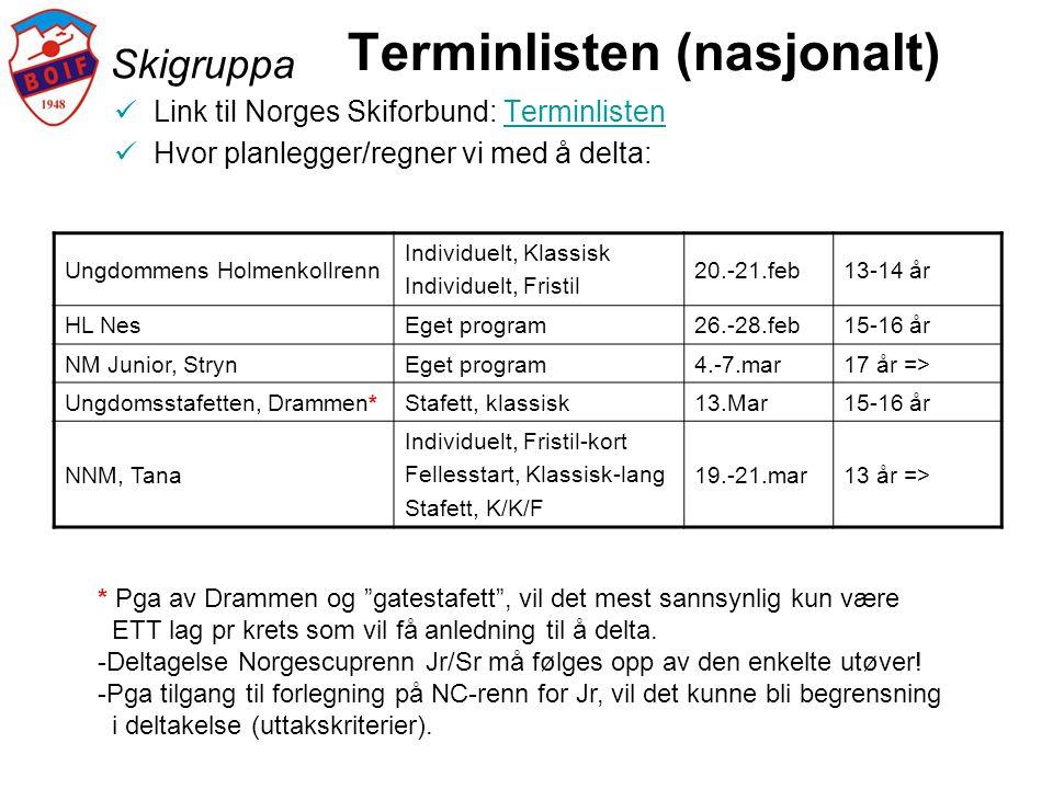 Skigruppa Terminlisten (nasjonalt)  Link til Norges Skiforbund: TerminlistenTerminlisten  Hvor planlegger/regner vi med å delta: Ungdommens Holmenko