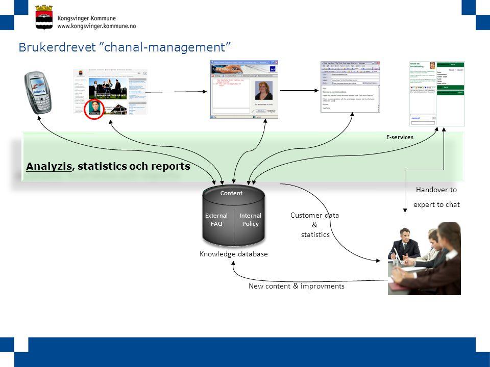 "Brukerdrevet ""chanal-management"" Processmotor Analyzis, statistics och reports Knowledge database Content External FAQ Handover to expert to chat E-se"