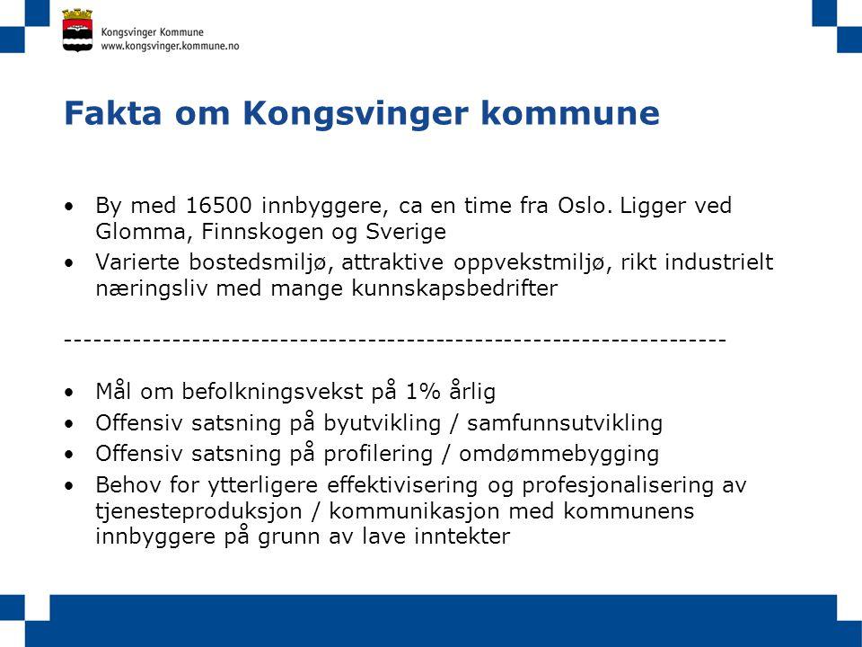 Fakta om Kongsvinger kommune •By med 16500 innbyggere, ca en time fra Oslo. Ligger ved Glomma, Finnskogen og Sverige •Varierte bostedsmiljø, attraktiv