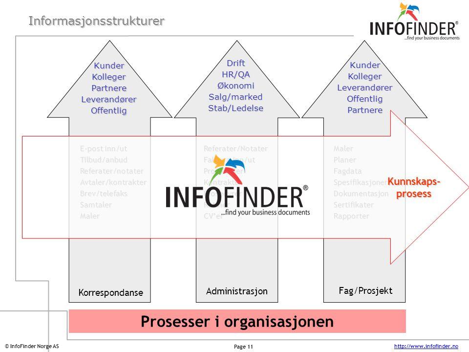 http://www.infofinder.no Page 11 © InfoFinder Norge AS Korrespondanse Fag/Prosjekt Administrasjon KunderKollegerPartnereLeverandørerOffentlig Referate