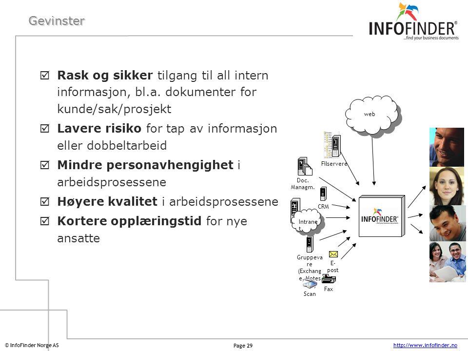 http://www.infofinder.no Page 29 © InfoFinder Norge ASGevinster  Rask og sikker tilgang til all intern informasjon, bl.a. dokumenter for kunde/sak/pr