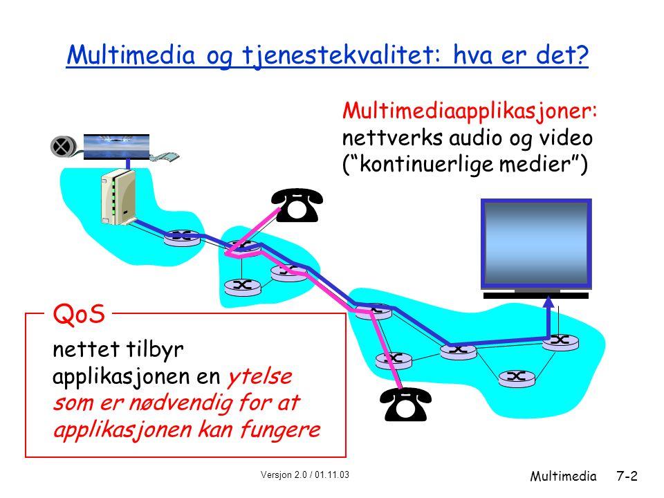 Versjon 2.0 / 01.11.03 Multimedia7-3 Kapittel 7: Mål Prinsipper r Klassifisere multimediaapplikasjoner r Identifisere nettverkstjenestene applikasjonen trenger r Få mest mulig ut av best-effort tjenesten r Mekanismer for å tilby tjenestekvalitet (QoS) Protokoller og arkitekturer r Spesifikke protokoller for best-effort r Arkitekturer for tjenstekvalitet