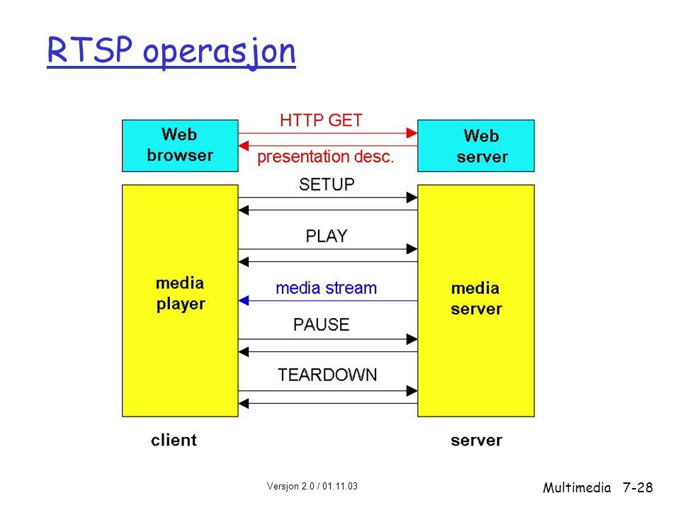 Versjon 2.0 / 01.11.03 Multimedia7-28 RTSP operasjon