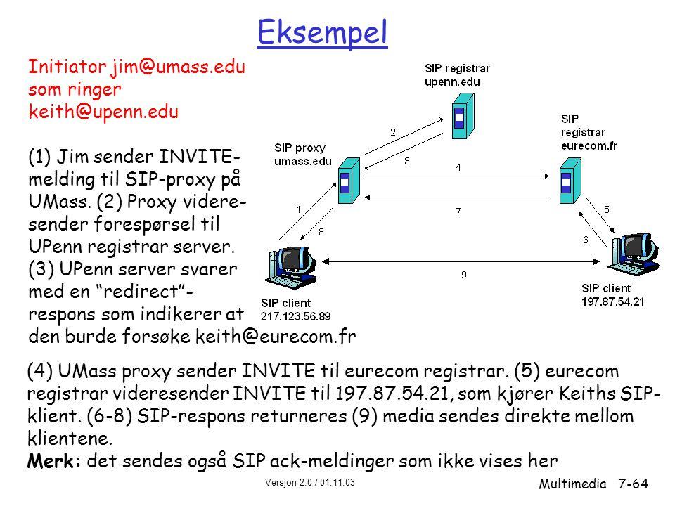 Versjon 2.0 / 01.11.03 Multimedia7-64 Eksempel Initiator jim@umass.edu som ringer keith@upenn.edu (1) Jim sender INVITE- melding til SIP-proxy på UMass.
