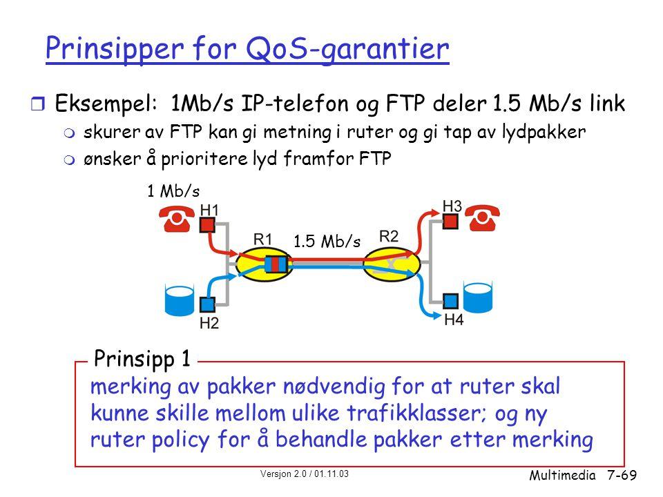 Versjon 2.0 / 01.11.03 Multimedia7-69 Prinsipper for QoS-garantier r Eksempel: 1Mb/s IP-telefon og FTP deler 1.5 Mb/s link m skurer av FTP kan gi metning i ruter og gi tap av lydpakker m ønsker å prioritere lyd framfor FTP merking av pakker nødvendig for at ruter skal kunne skille mellom ulike trafikklasser; og ny ruter policy for å behandle pakker etter merking Prinsipp 1 1.5 Mb/s 1 Mb/s