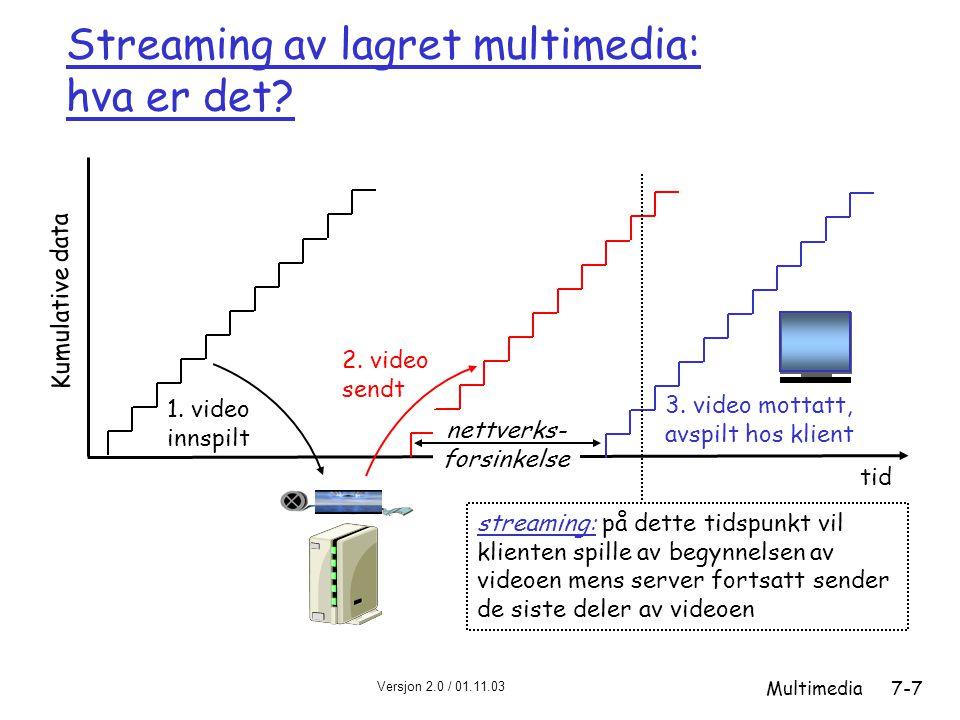 Versjon 2.0 / 01.11.03 Multimedia7-8 Streaming av lagret multimedia: interaktivitet r videomaskin-lignende funksjonalitet: klient kan pause og spole m 10 s initiell forsinkelse OK m 1-2 s inntil kommando har effekt er OK m RTSP benyttes ofte r tidsbegrensning for data som skal sendes: må ankomme mottager i tide til å bli avspilt til riktig tid