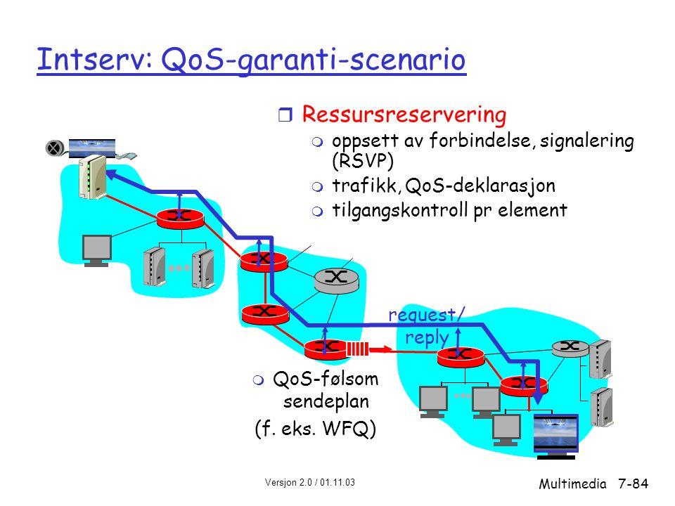Versjon 2.0 / 01.11.03 Multimedia7-84 Intserv: QoS-garanti-scenario r Ressursreservering m oppsett av forbindelse, signalering (RSVP) m trafikk, QoS-deklarasjon m tilgangskontroll pr element m QoS-følsom sendeplan (f.