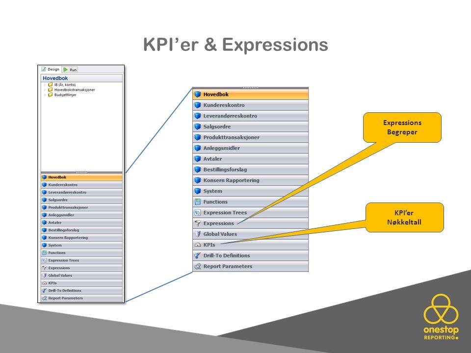 KPI'er & Expressions Expressions Begreper KPI'er Nøkkeltall