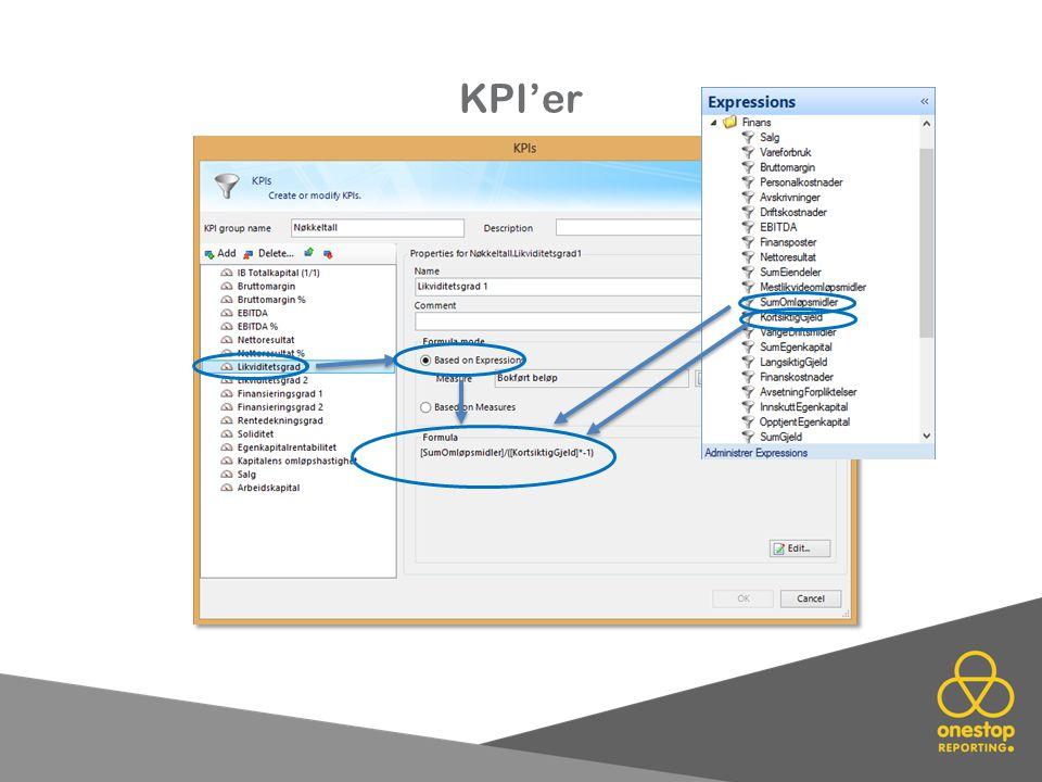 KPI'er