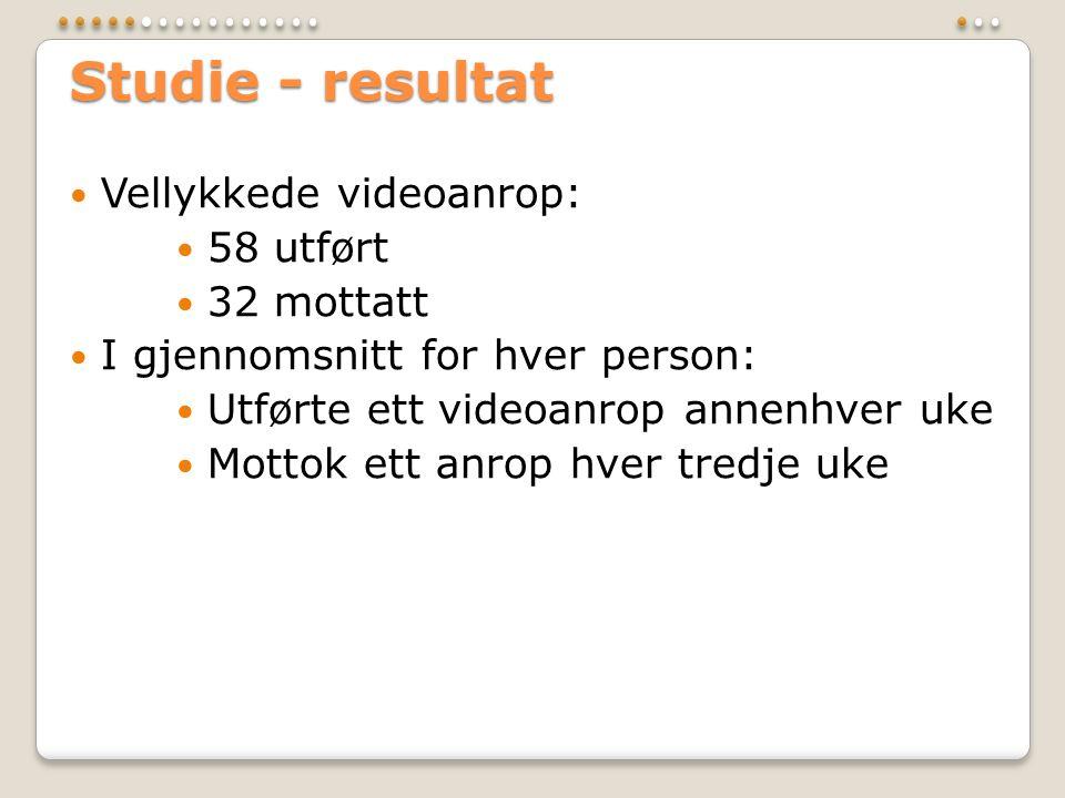 Studie - resultat  Vellykkede videoanrop:  58 utført  32 mottatt  I gjennomsnitt for hver person:  Utførte ett videoanrop annenhver uke  Mottok