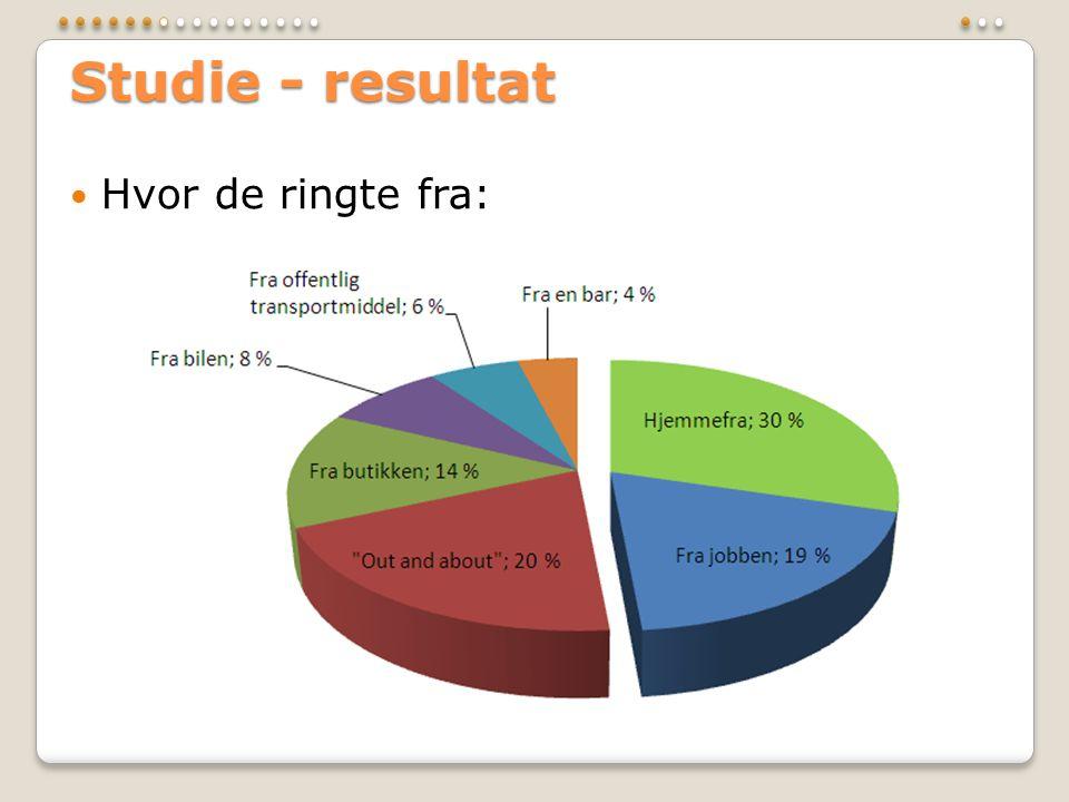 Studie - resultat  Hvor de ringte fra: