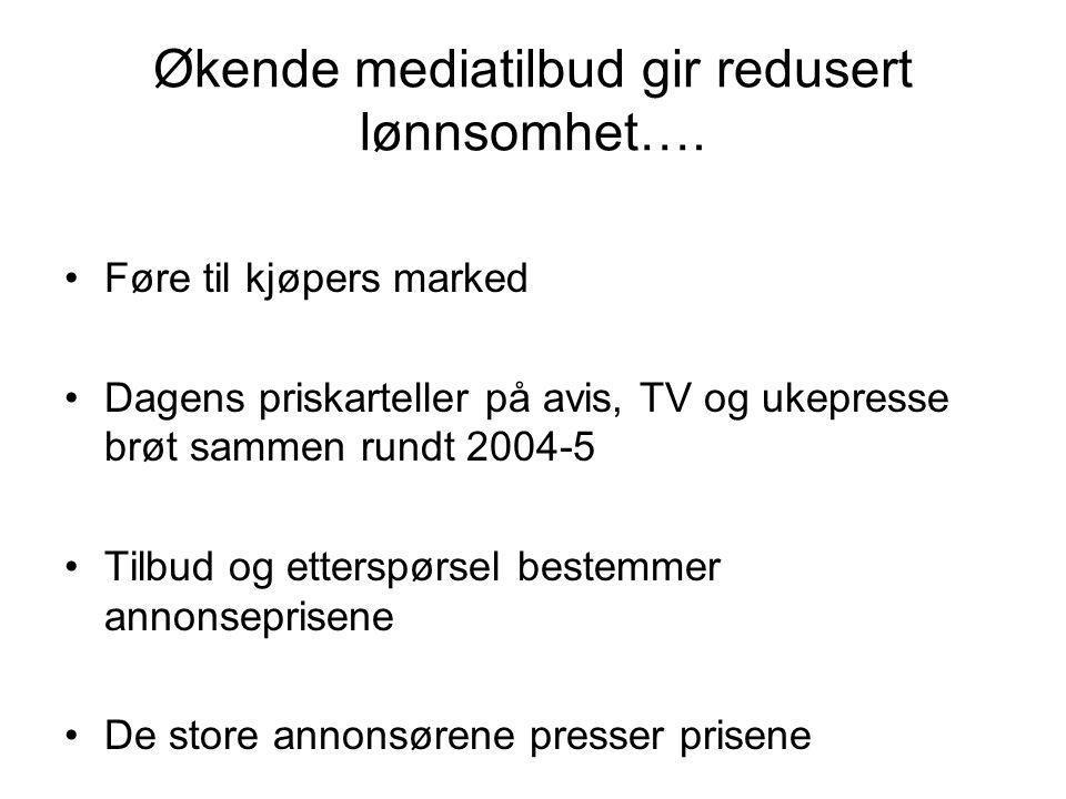 Økende mediatilbud gir redusert lønnsomhet…. •Føre til kjøpers marked •Dagens priskarteller på avis, TV og ukepresse brøt sammen rundt 2004-5 •Tilbud