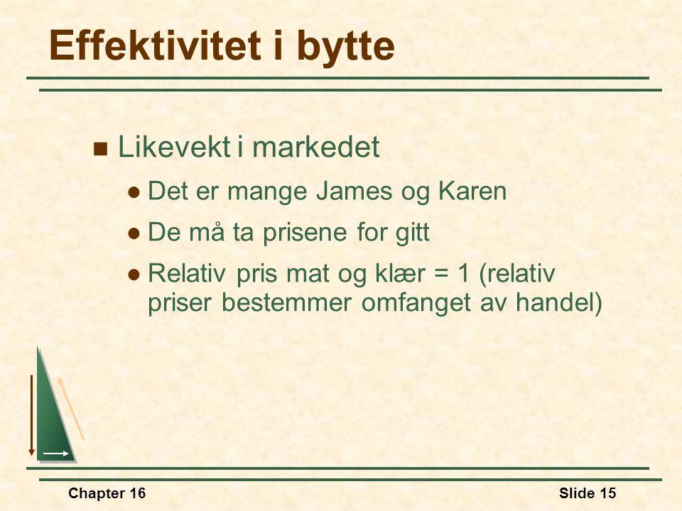 Chapter 16Slide 15 Effektivitet i bytte  Likevekt i markedet  Det er mange James og Karen  De må ta prisene for gitt  Relativ pris mat og klær = 1