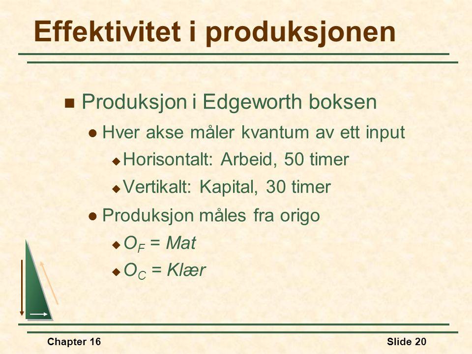 Chapter 16Slide 20 Effektivitet i produksjonen  Produksjon i Edgeworth boksen  Hver akse måler kvantum av ett input  Horisontalt: Arbeid, 50 timer
