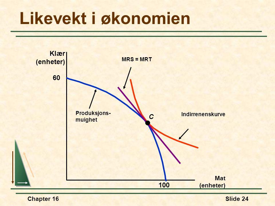 Chapter 16Slide 24 Indirrenenskurve Likevekt i økonomien Mat (enheter) Klær (enheter) 60 100 Produksjons- muighet MRS = MRT C