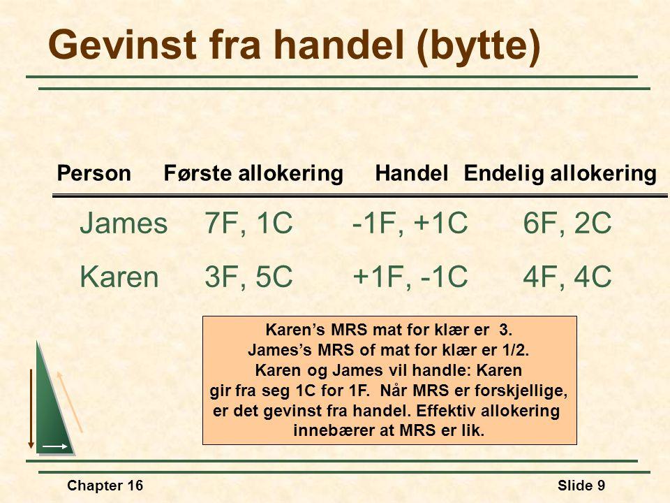 Chapter 16Slide 9 Gevinst fra handel (bytte) James7F, 1C-1F, +1C6F, 2C Karen3F, 5C+1F, -1C4F, 4C PersonFørste allokeringHandelEndelig allokering Karen