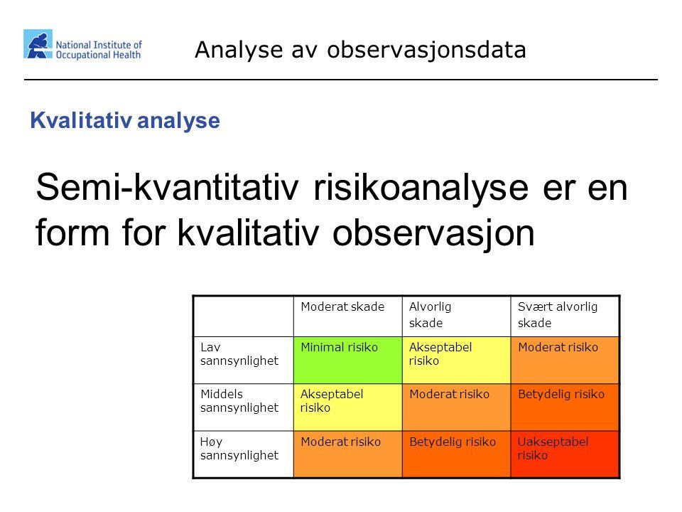 17 Analyse av observasjonsdata Kvalitativ analyse Semi-kvantitativ risikoanalyse er en form for kvalitativ observasjon Moderat skadeAlvorlig skade Svæ