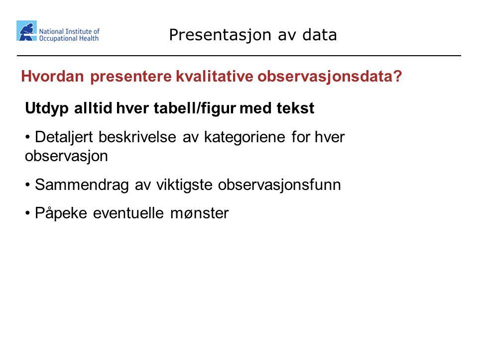 20 Presentasjon av data Hvordan presentere kvalitative observasjonsdata? Utdyp alltid hver tabell/figur med tekst • Detaljert beskrivelse av kategorie