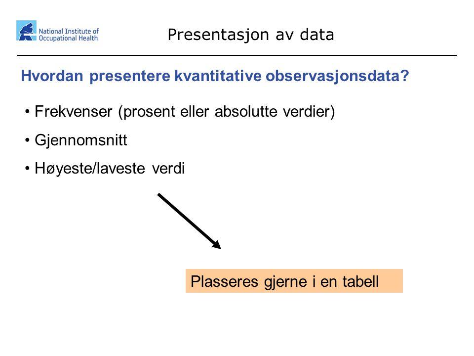 34 Presentasjon av data Hvordan presentere kvantitative observasjonsdata? • Frekvenser (prosent eller absolutte verdier) • Gjennomsnitt • Høyeste/lave