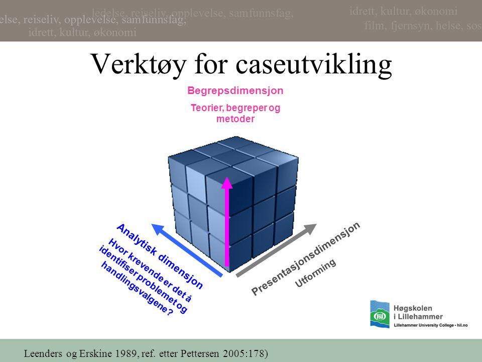Verktøy for caseutvikling Presentasjonsdimensjon Utforming Analytisk dimensjon Hvor krevende er det å identifiser problemet og handlingsvalgene.