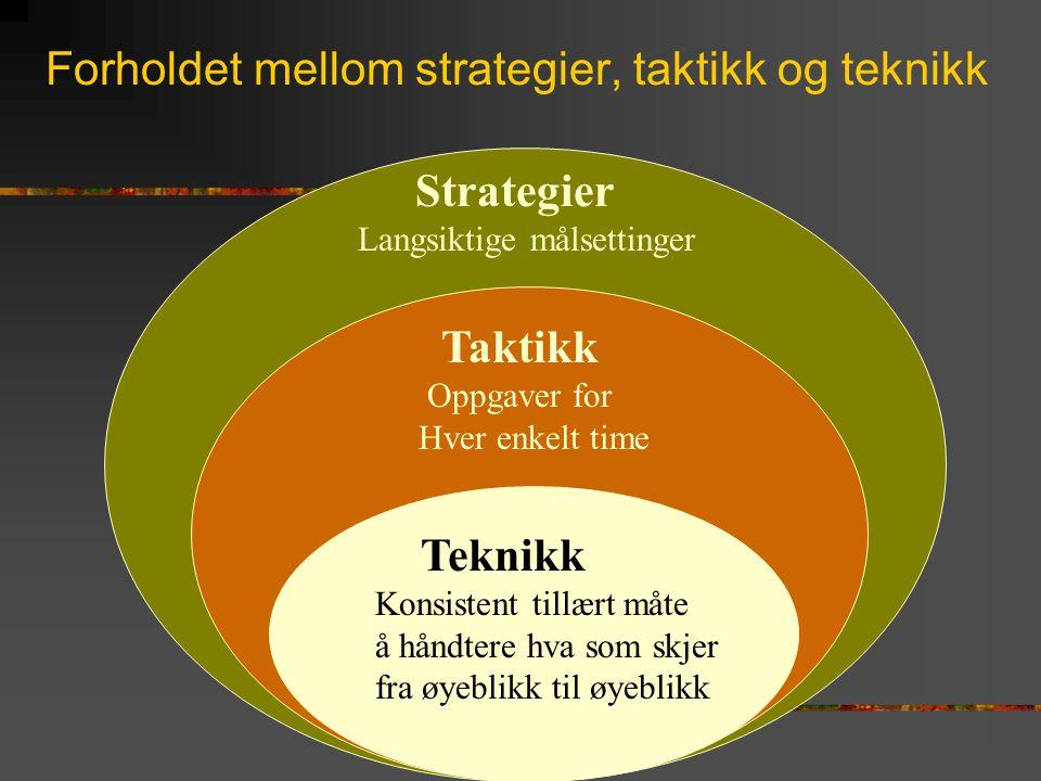 Forholdet mellom strategier, taktikk og teknikk Strategier Langsiktige målsettinger Taktikk Oppgaver for Hver enkelt time Teknikk Konsistent tillært m