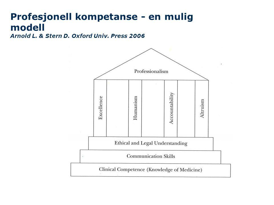 Profesjonell kompetanse - en mulig modell Arnold L. & Stern D. Oxford Univ. Press 2006