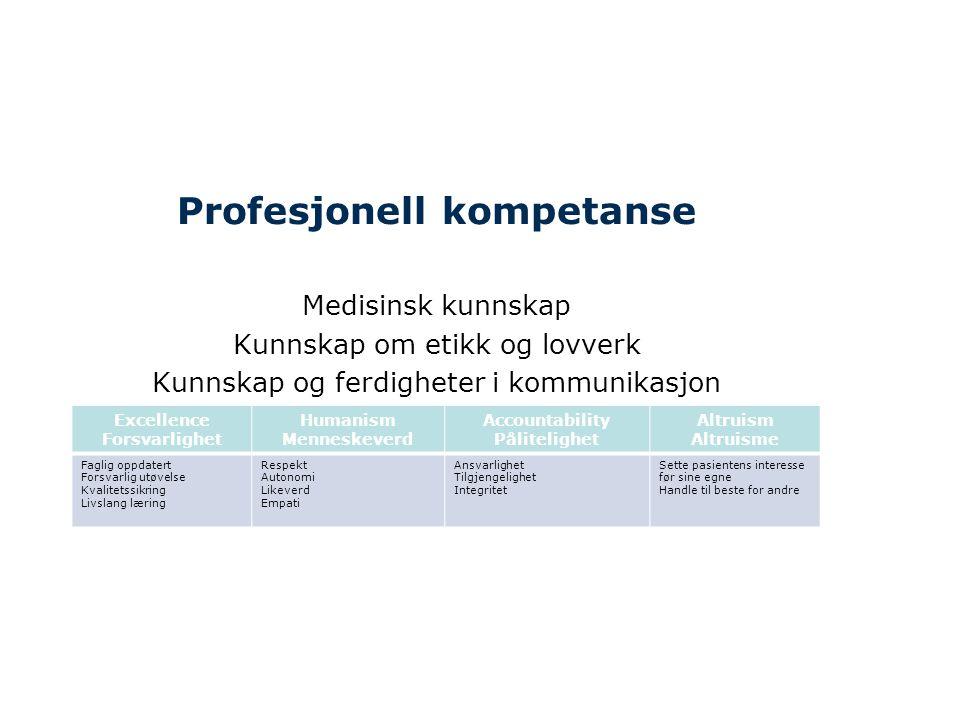 Profesjonell kompetanse Medisinsk kunnskap Kunnskap om etikk og lovverk Kunnskap og ferdigheter i kommunikasjon Excellence Forsvarlighet Humanism Menn