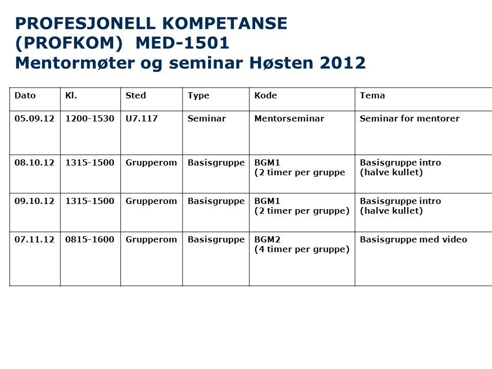 PROFESJONELL KOMPETANSE (PROFKOM) MED-1501 Mentormøter og seminar Høsten 2012 DatoKl.StedTypeKodeTema 05.09.121200-1530U7.117SeminarMentorseminarSemin
