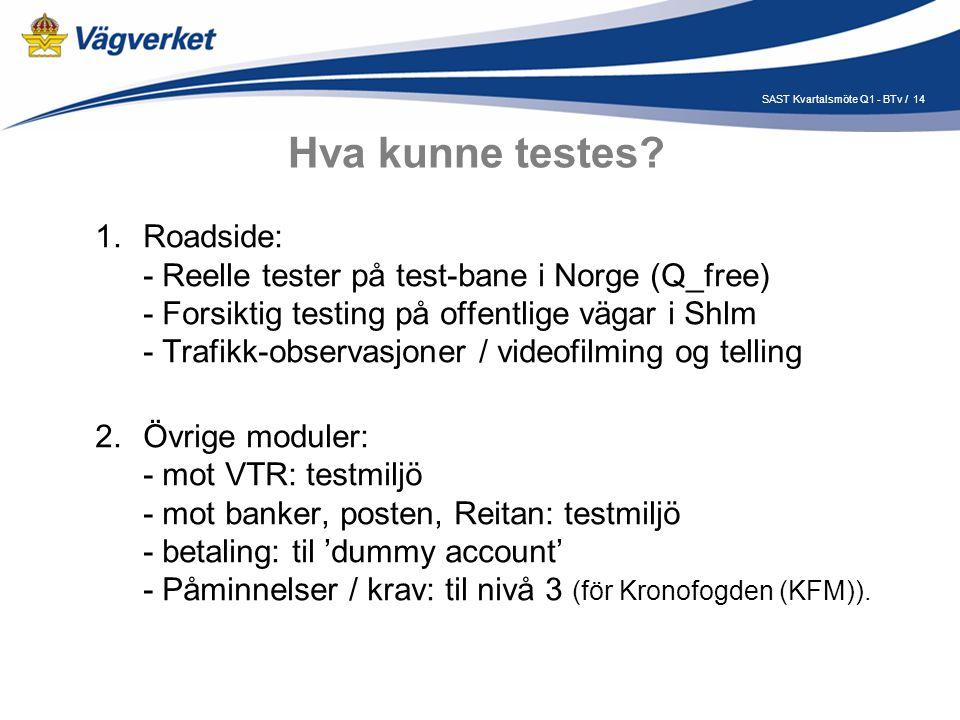 14SAST Kvartalsmöte Q1 - BTv / Hva kunne testes.
