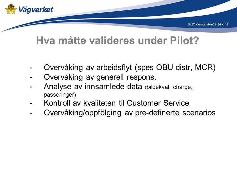 16SAST Kvartalsmöte Q1 - BTv / Hva måtte valideres under Pilot.