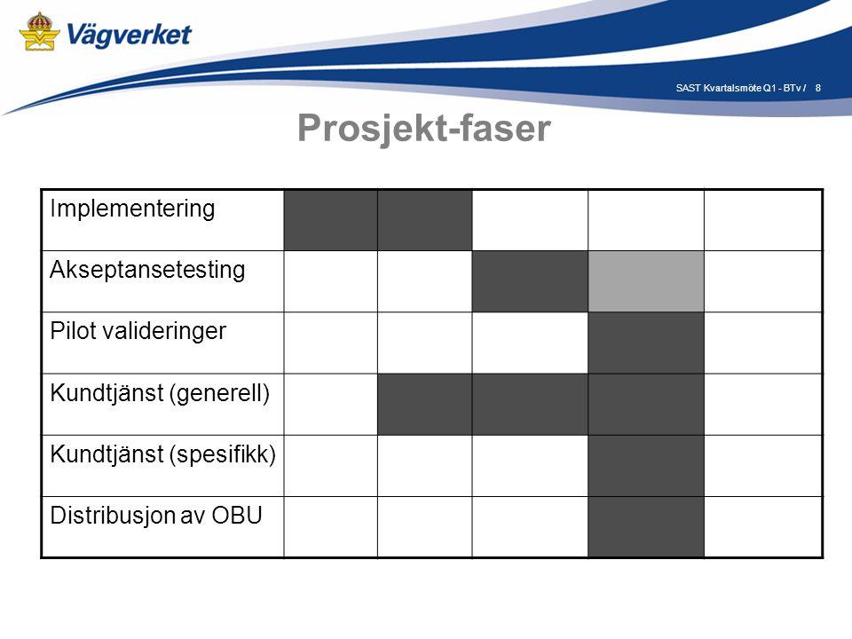 8SAST Kvartalsmöte Q1 - BTv / Prosjekt-faser Implementering Akseptansetesting Pilot valideringer Kundtjänst (generell) Kundtjänst (spesifikk) Distribusjon av OBU
