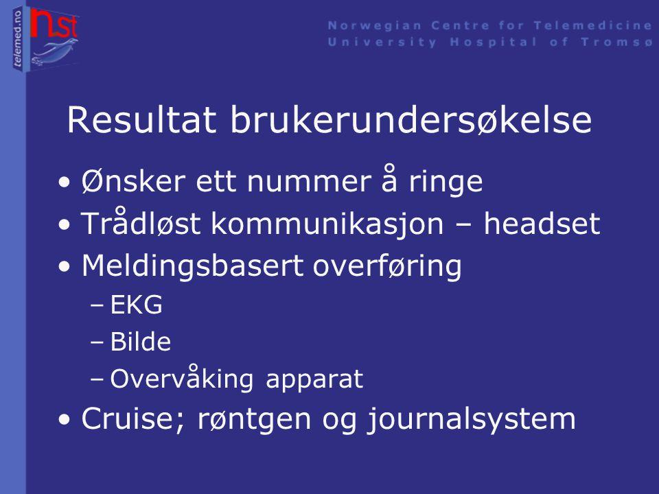 Brukerundersøkelser •Kystvakt •Passasjerbåter •Fiskebåter •Supplybåt •Tankbåter •AMK •Hovedredningssentral •Radio Medico