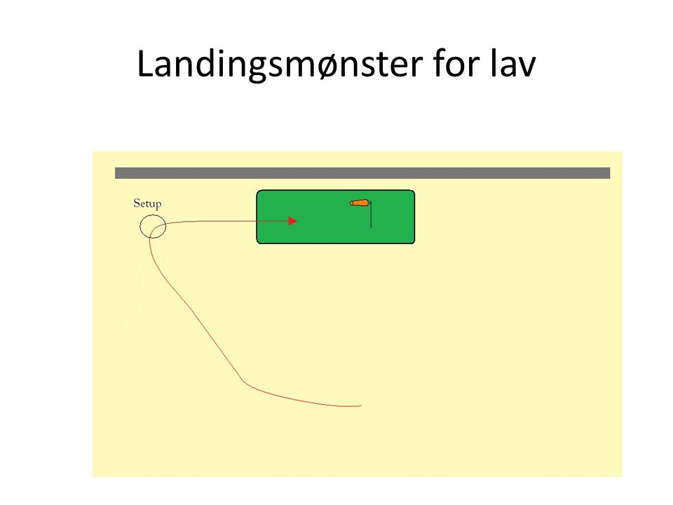 Landingsmønster for lav