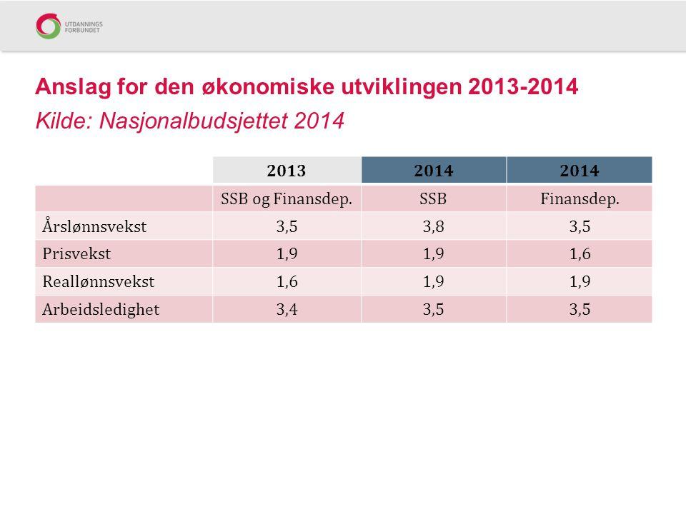 Anslag for den økonomiske utviklingen 2013-2014 Kilde: Nasjonalbudsjettet 2014 20132014 SSB og Finansdep.SSBFinansdep. Årslønnsvekst3,53,83,5 Prisveks