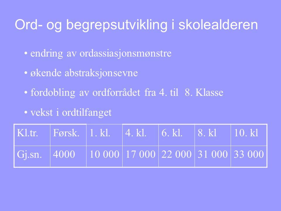 Ord- og begrepsutvikling i skolealderen • endring av ordassiasjonsmønstre • økende abstraksjonsevne • fordobling av ordforrådet fra 4. til 8. Klasse •