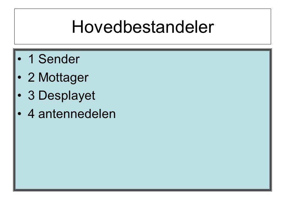Hovedbestanddele •Sender •Generator •P.R.F (Trigger) •Modulator •Transformator •Magnetron •T/R Celle ( veksler mellom sending og mottaging)