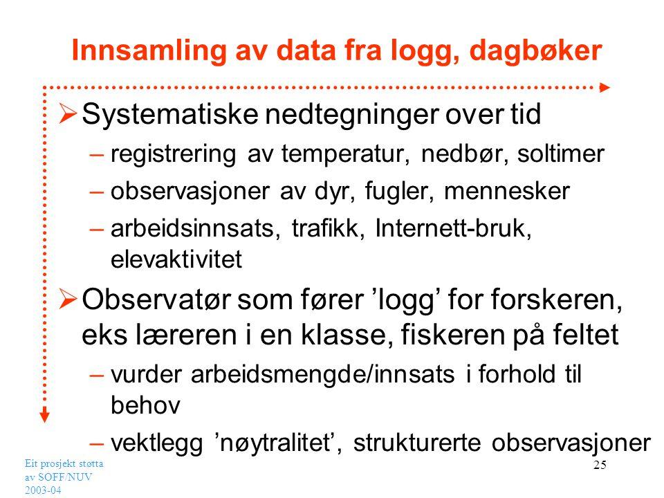 Eit prosjekt støtta av SOFF/NUV 2003-04 25 Innsamling av data fra logg, dagbøker  Systematiske nedtegninger over tid –registrering av temperatur, ned