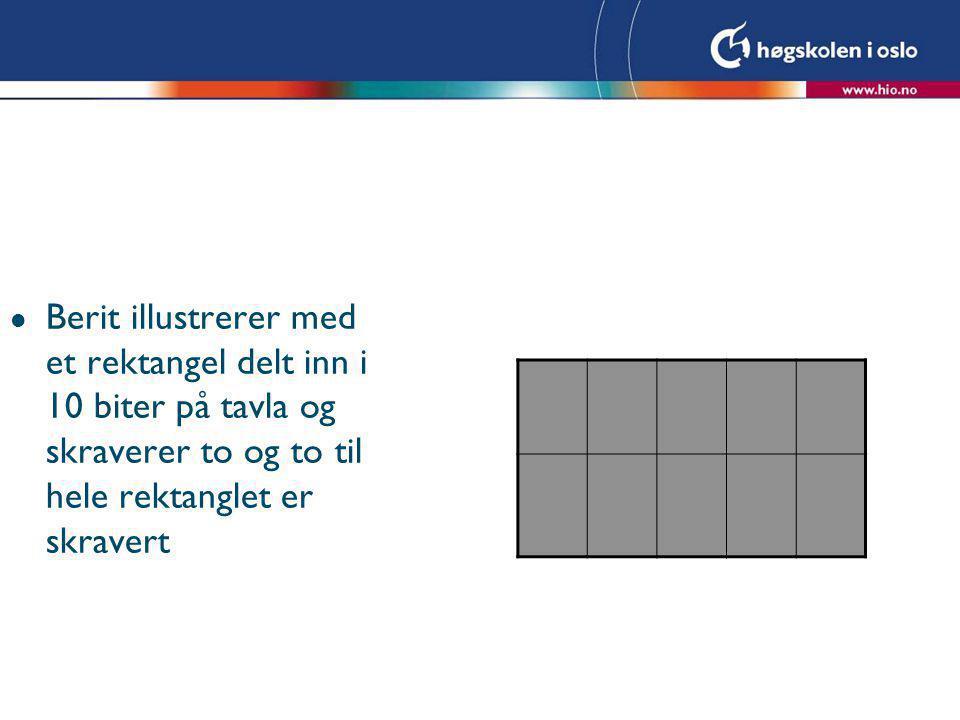 l Berit illustrerer med et rektangel delt inn i 10 biter på tavla og skraverer to og to til hele rektanglet er skravert